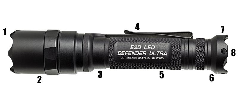Best Tactical Flashlight - Tactical Flashlight Anatomy